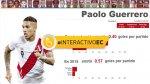 Copa América 2015: todo sobre los 23 de Perú que irán a Chile - Noticias de teófilo cubillas
