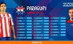 Paraguay en la Copa América: los 23 convocados de Ramón Díaz