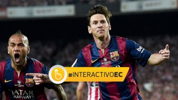 Lionel Messi y su golazo al Athletic paso a paso [INTERACTIVO]