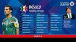 Copa América: Rafa Márquez encabeza lista final de México - Noticias de marcos ayala ruiz