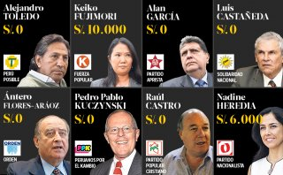 Solo Keiko Fujimori y Nadine reciben sueldos de sus partidos