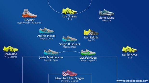 [Foto] Champions League: El duelo de las marcas deportivas en Berlín