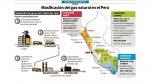 Masificación del gas natural se retrasa por trabas municipales - Noticias de empresas colombianas