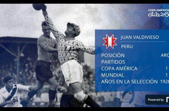 Copa América: el mejor once de la historia de Perú (FOTOS)