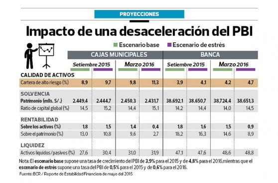 Indicadores De Comercio Exterior En El Peru - N 1 - www19.iadb