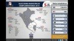 Elecciones complementarias: instalan mesas antes de las 7 a.m. - Noticias de cesar cortijo
