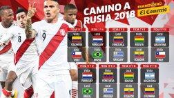 Selección: mira el fixture de Perú en Eliminatorias Rusia 2018