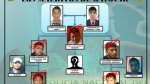 Policía busca a otros tres miembros de Los malditos de Bayóvar - Noticias de la paisana jacinta