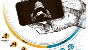 ¿Norma para que policía localice móviles viola la privacidad?