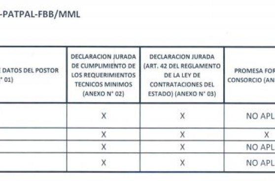 Parque de Las Leyendas: más indicios de contratos irregulares