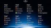 Champions League: mira cómo quedaron los grupos del torneo
