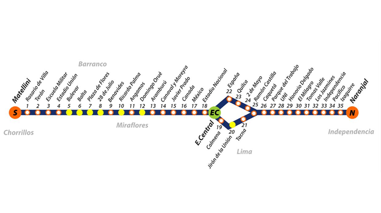 Las estaciones mencionadas están marcadas en el mapa. (Foto: metropolitano.com.pe)