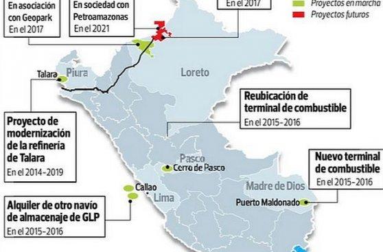 Estos son los proyectos de Petro-Perú de cara al 2021