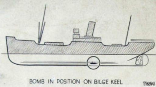 Los alemanes querían destruir los suministros británicos para forzar la rendición. (Imagen: Antony Thompson TWM)