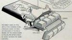 Las ingeniosas bombas de los nazis en la Segunda Guerra Mundial - Noticias de la gran familia