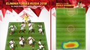 Perú: el once titular ante Colombia [INTERACTIVO]