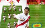 Selección peruana: el once titular ante Colombia [INTERACTIVO]