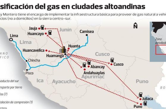 Graña y Montero avanza adendas para llevar gas natural al ande