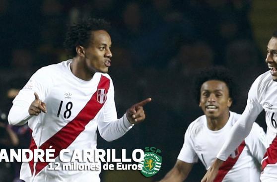 Perú vs Chile: ¿cuál es el valor de cada uno de los jugadores?