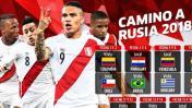 Selección peruana: conoce el fixture de sus próximos partidos