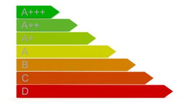 4 trucos para ahorrar electricidad cuando usas - Trucos ahorrar luz ...
