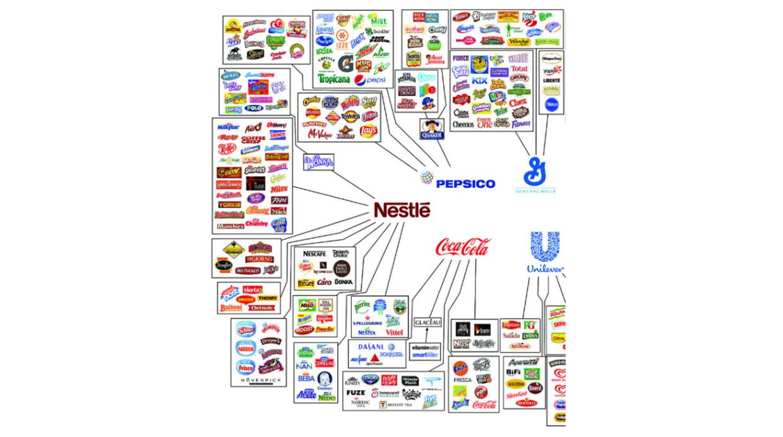 Este gráfico de Intermon Oxfam, junto al de la fotografía siguiente, muestran algunos productos que controlan las 10 principales empresas de alimentación. (Foto: BBC Mundo)