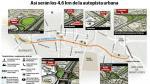 Vía Expresa Sur: solo tomará 5 minutos ir de Barranco a SJM - Noticias de puente primavera