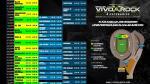 Vivo X el Rock 6: estos son los horarios de las presentaciones - Noticias de cementerio club