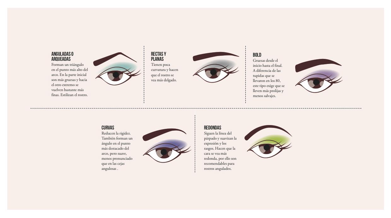 Las cejas: dale a tu mirada el marco que se merece | El Comercio ...