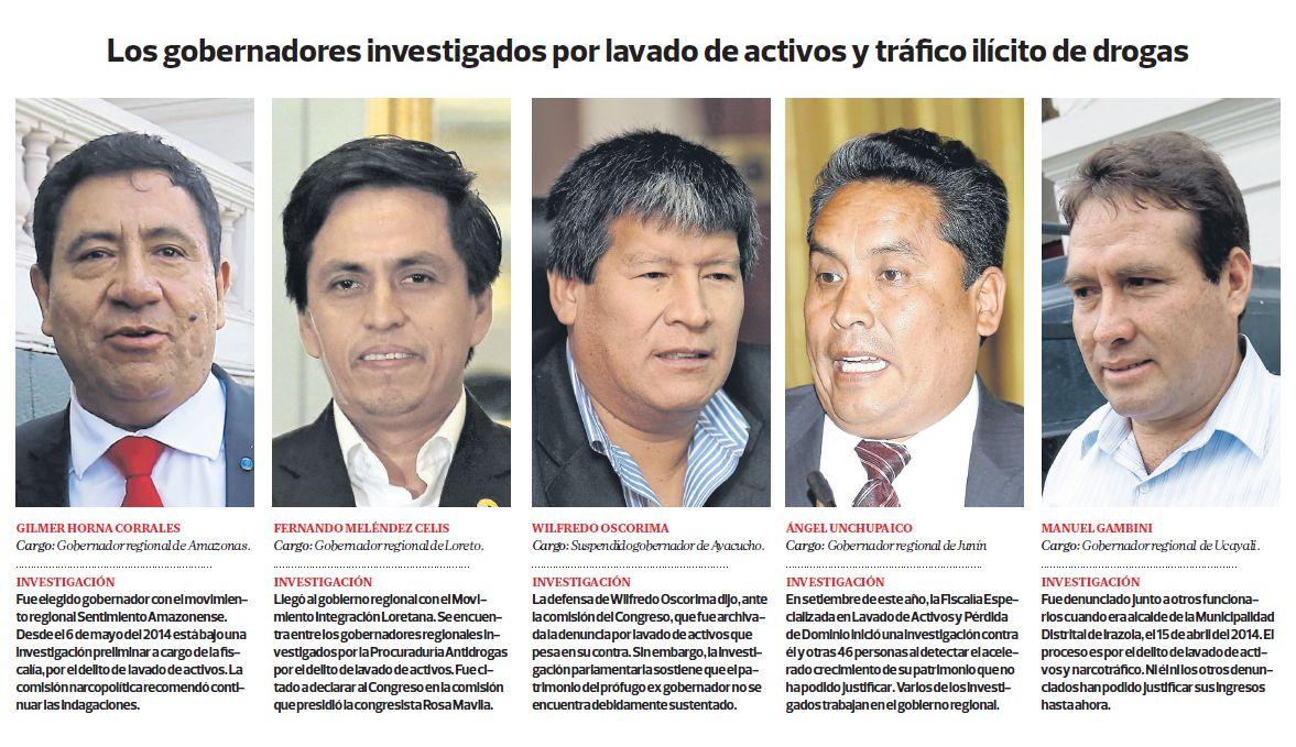 [Foto] Cinco gobernadores investigados por lavado de activos