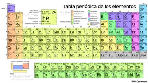 Elementos creados por el hombre ingresan a la tabla peridica el as queda la tabla peridica con los nuevos elementos aadidos urtaz Image collections