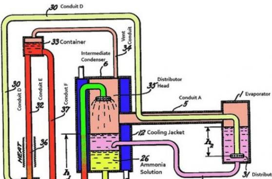 Un refrigerador y la época menos conocida de Albert Einstein