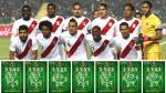 Selección: conclusiones de las 14 alineaciones de Gareca - Noticias de luis requena guerrero