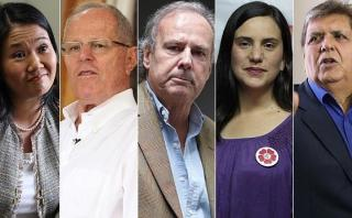 GFK: el antivoto de los 5 principales candidatos presidenciales