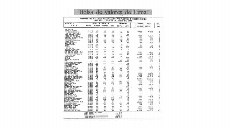 Bolsa de Valores de Lima del 06 de abril de 1992 (Archivo: El Comercio)