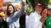CPI: Keiko Fujimori alcanza 42.3% y PPK tiene 40.1%