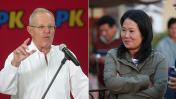 GFK: PPK con 43,3% y Keiko con 43,1% en empate técnico