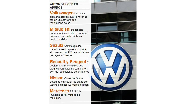 Las automotrices en apuros. (Foto: BBC Mundo)