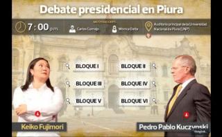 Keiko y PPK debatirán el domingo en Piura: conoce los detalles