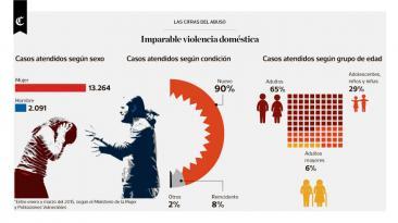 Infografía del día: minería ilegal y los efectos del mercurio