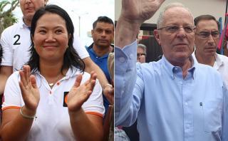 CPI: Keiko Fujimori con 46% y PPK con 38,9% en segunda vuelta