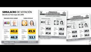 Tabla acumulada: posiciones de cuarta fecha del Torneo Clausura