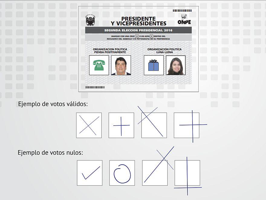 ONPE explica así las formas de voto válido en la cédula de sufragio. Asimismo, indica las formas en que este resultaría inválido y, por lo tanto, nulo. (Foto: ONPE)