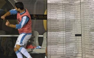 """Luis Suárez fue inscrito como """"lesionado"""", pero él no lo sabía"""