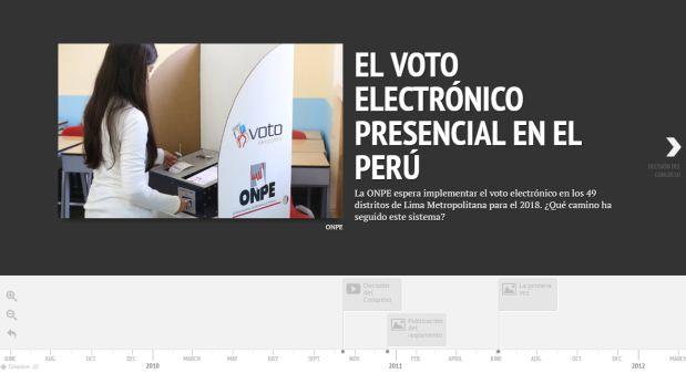 La ONPE y el camino del voto electrónico [Cronología]