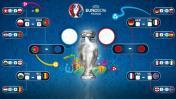 Eurocopa 2016: llaves de cuartos y semifinales del torneo