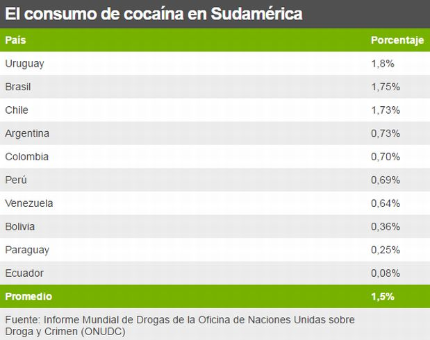 (Foto: BBC Mundo)