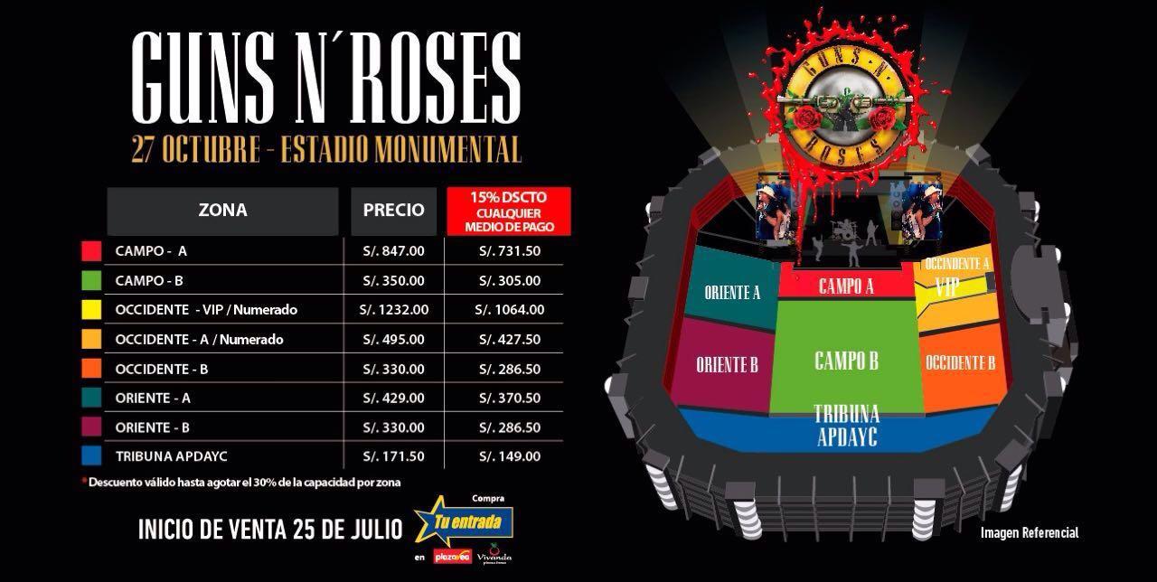 Estas son las zonas y precios para el concierto de los Guns N' Roses en Lima. (Foto: Difusión/ One Entertainment)