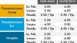 Peajes de Panamericana Norte y Sur suben S/1 desde hoy - Noticias de huaylas