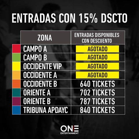 La disponibilidad de boletos para concierto de los Guns N' Roses. (Foto: Difusión)